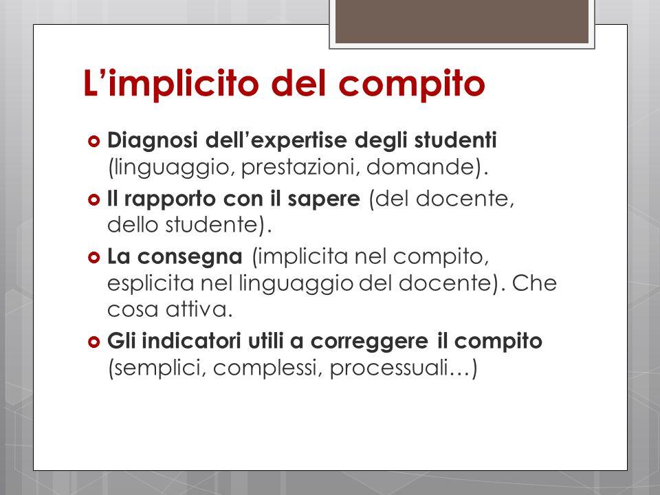 L'implicito del compito  Diagnosi dell'expertise degli studenti (linguaggio, prestazioni, domande).