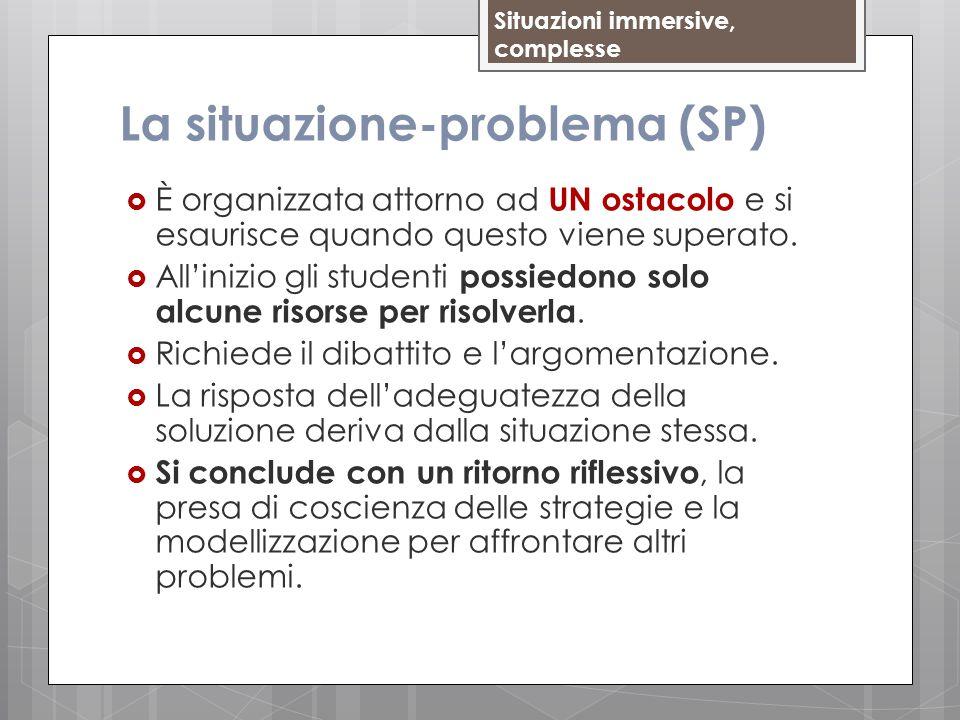 La situazione-problema (SP)  È organizzata attorno ad UN ostacolo e si esaurisce quando questo viene superato.
