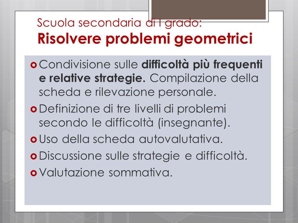 Scuola secondaria di I grado: Risolvere problemi geometrici  Condivisione sulle difficoltà più frequenti e relative strategie.
