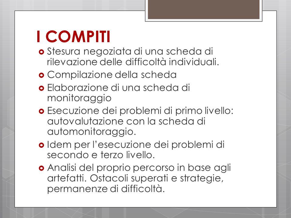 I COMPITI  Stesura negoziata di una scheda di rilevazione delle difficoltà individuali.