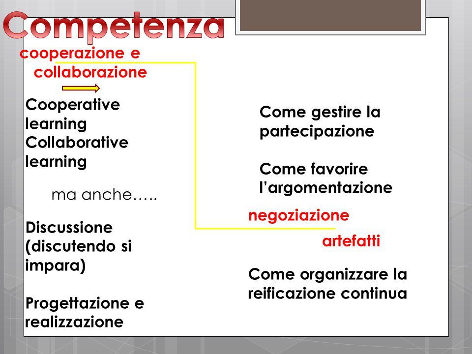 cooperazione e collaborazione negoziazione Cooperative learning Collaborative learning ma anche…..