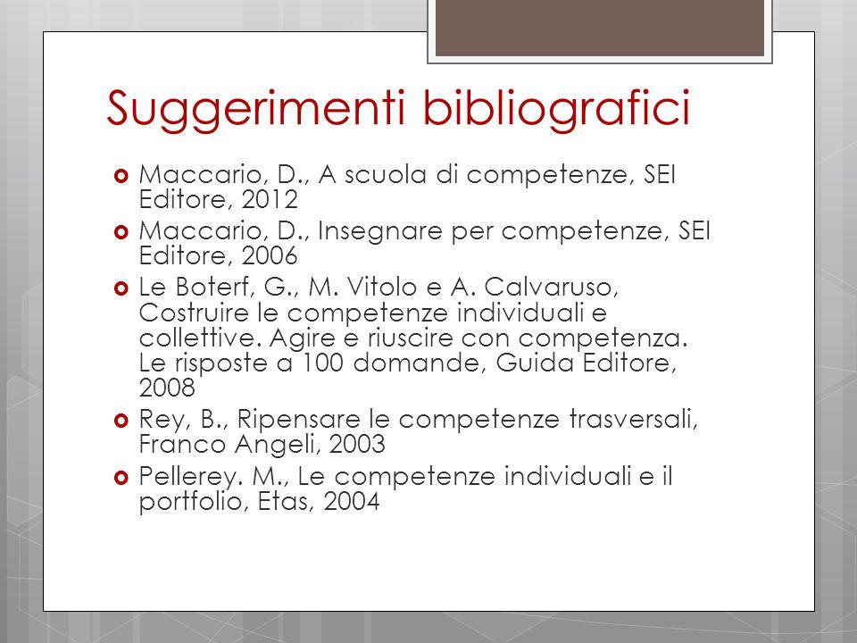 Suggerimenti bibliografici  Maccario, D., A scuola di competenze, SEI Editore, 2012  Maccario, D., Insegnare per competenze, SEI Editore, 2006  Le Boterf, G., M.