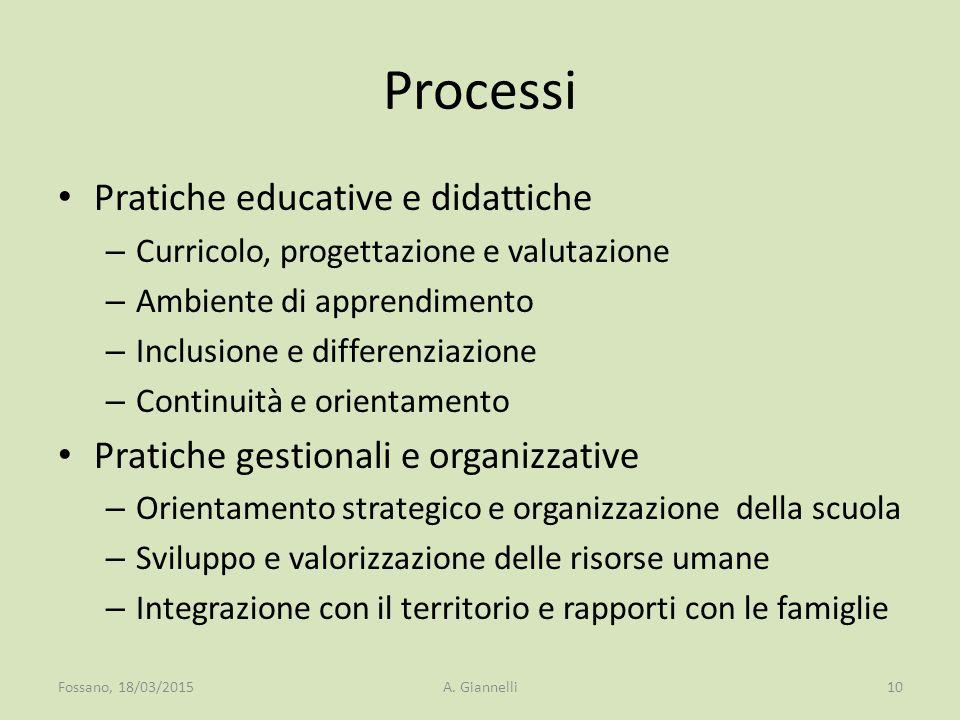 Processi Pratiche educative e didattiche – Curricolo, progettazione e valutazione – Ambiente di apprendimento – Inclusione e differenziazione – Contin