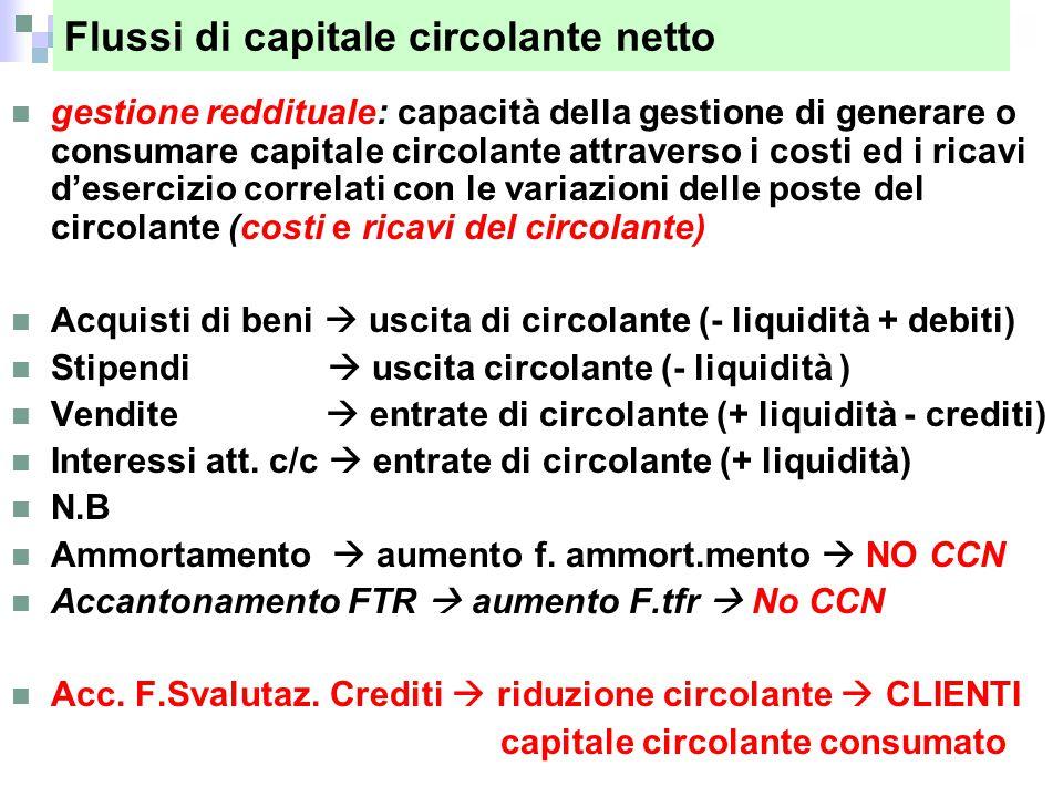 Flussi di capitale circolante netto gestione reddituale: capacità della gestione di generare o consumare capitale circolante attraverso i costi ed i r