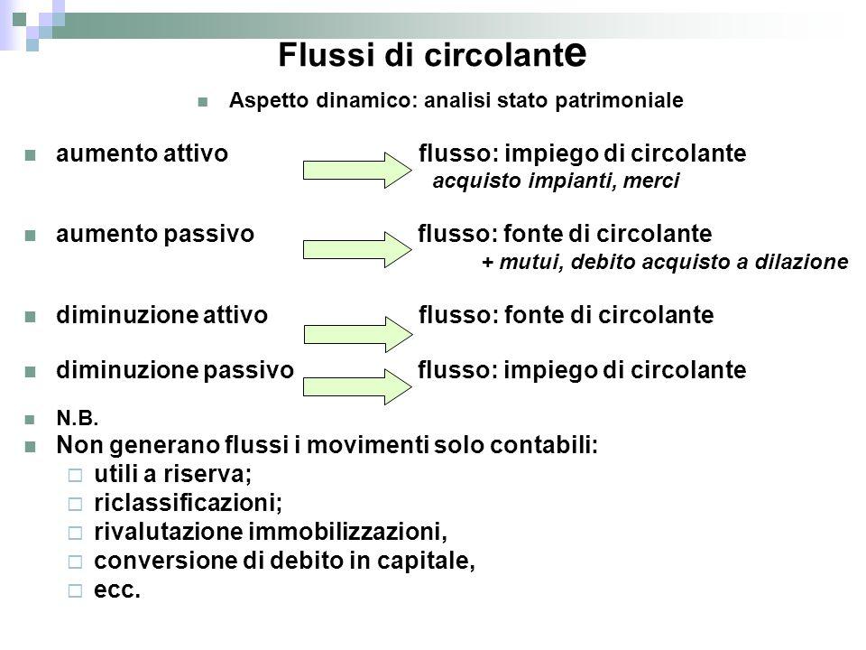 Flussi di circolant e Aspetto dinamico: analisi stato patrimoniale aumento attivo flusso: impiego di circolante acquisto impianti, merci aumento passi