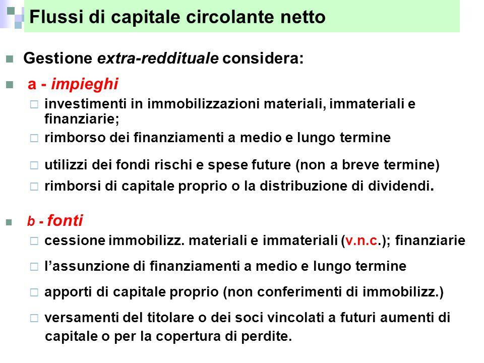 Flussi di capitale circolante netto Gestione extra-reddituale considera: a - impieghi  investimenti in immobilizzazioni materiali, immateriali e fina