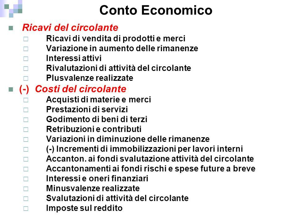 Conto Economico Ricavi del circolante  Ricavi di vendita di prodotti e merci  Variazione in aumento delle rimanenze  Interessi attivi  Rivalutazio