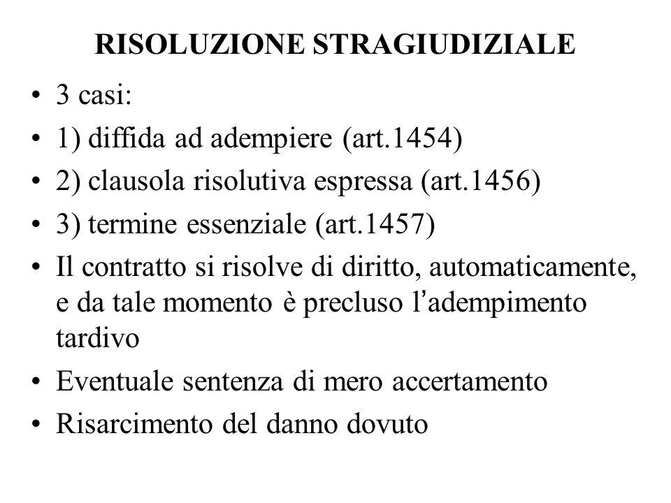 RISOLUZIONE STRAGIUDIZIALE 3 casi: 1) diffida ad adempiere (art.1454) 2) clausola risolutiva espressa (art.1456) 3) termine essenziale (art.1457) Il c
