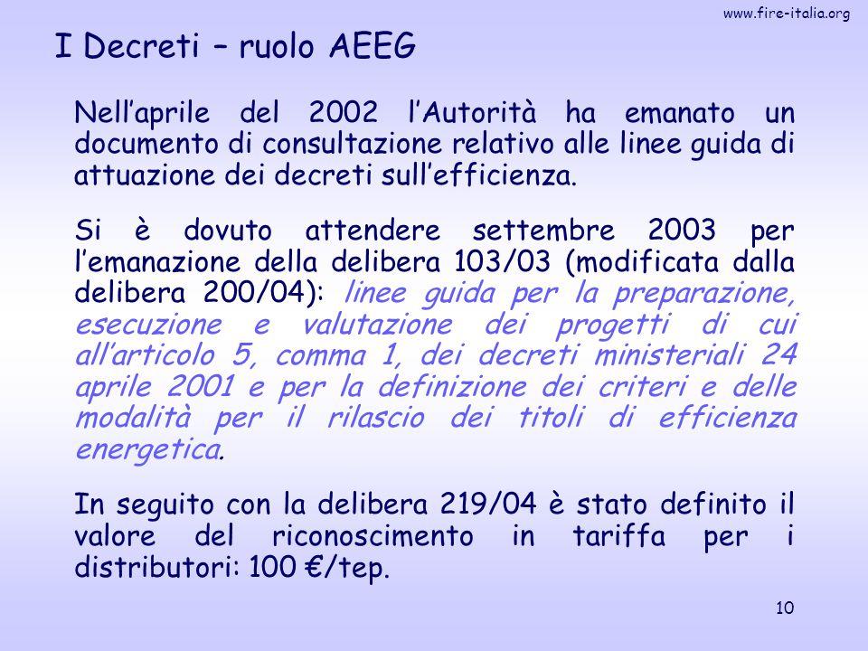 www.fire-italia.org 10 I Decreti – ruolo AEEG Nell'aprile del 2002 l'Autorità ha emanato un documento di consultazione relativo alle linee guida di at