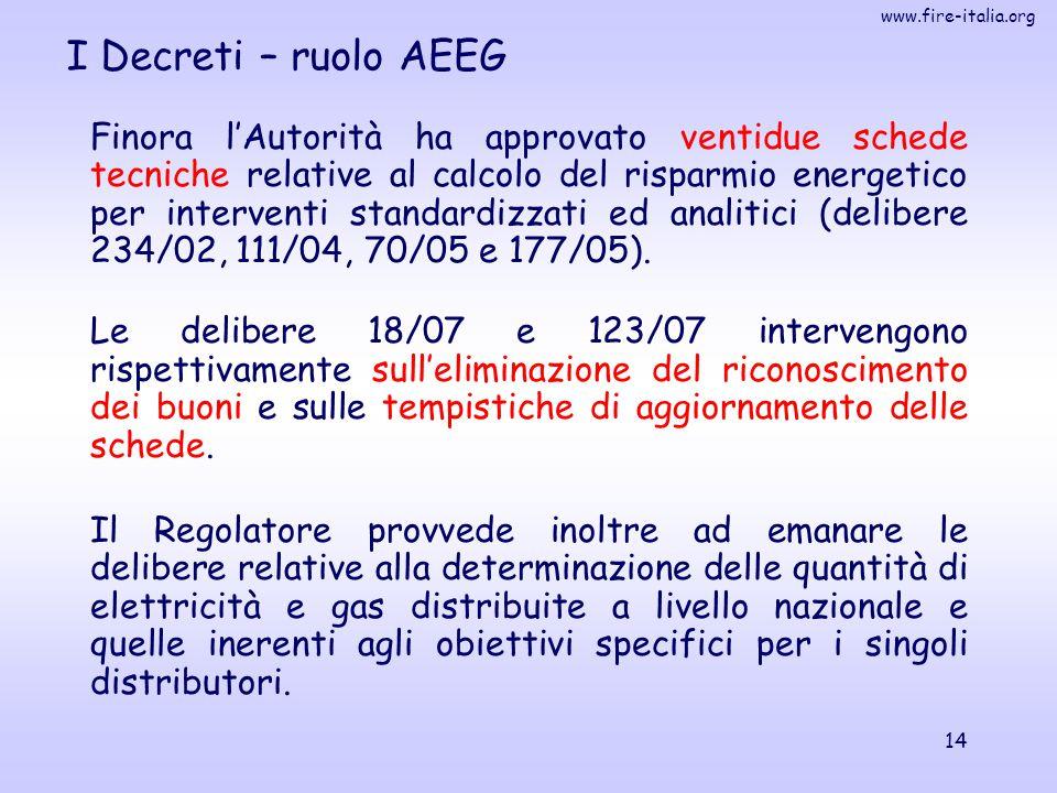 www.fire-italia.org 14 I Decreti – ruolo AEEG Finora l'Autorità ha approvato ventidue schede tecniche relative al calcolo del risparmio energetico per