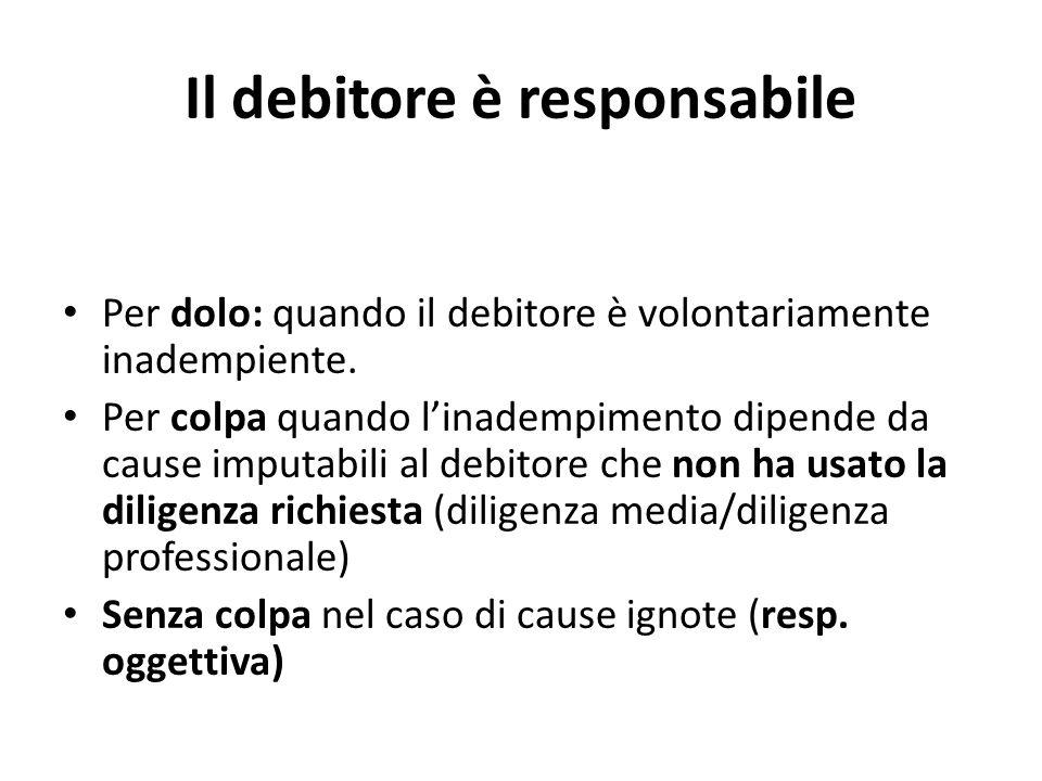 Il debitore è responsabile Per dolo: quando il debitore è volontariamente inadempiente. Per colpa quando l'inadempimento dipende da cause imputabili a