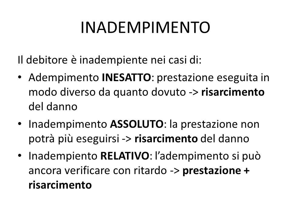 INADEMPIMENTO Il debitore è inadempiente nei casi di: Adempimento INESATTO: prestazione eseguita in modo diverso da quanto dovuto -> risarcimento del danno Inadempimento ASSOLUTO: la prestazione non potrà più eseguirsi -> risarcimento del danno Inadempiento RELATIVO: l'adempimento si può ancora verificare con ritardo -> prestazione + risarcimento