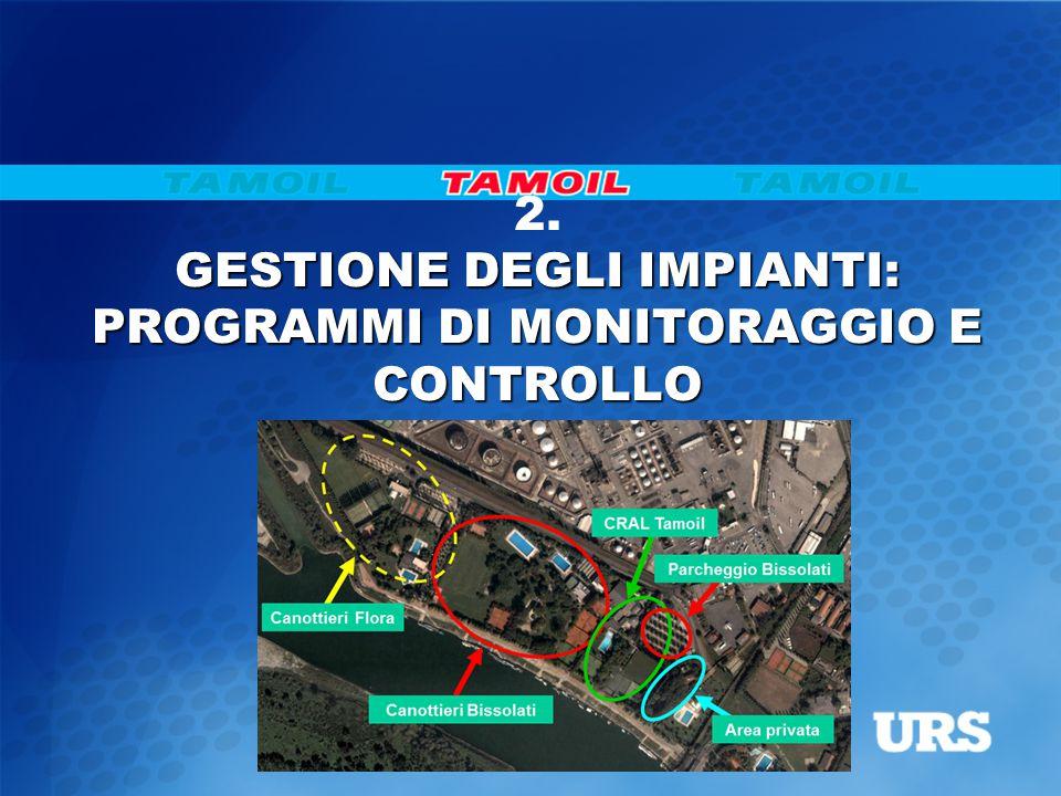 GESTIONE DEGLI IMPIANTI: PROGRAMMI DI MONITORAGGIO E CONTROLLO 2.