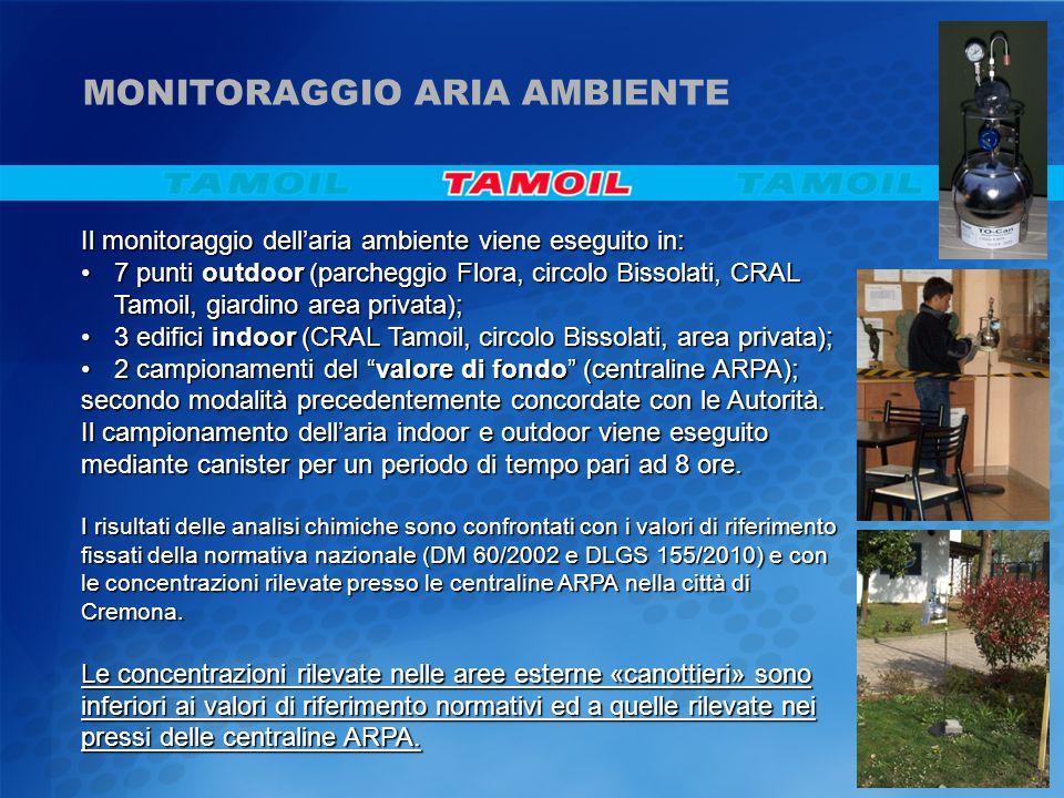 Il monitoraggio dell'aria ambiente viene eseguito in: 7 punti outdoor (parcheggio Flora, circolo Bissolati, CRAL Tamoil, giardino area privata);7 punt