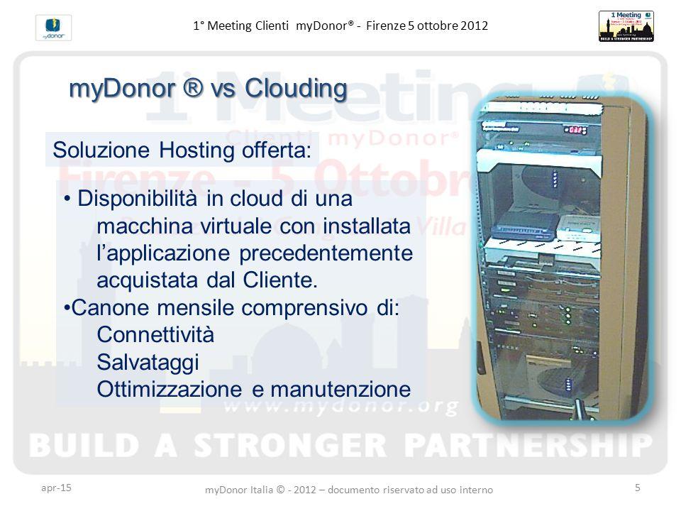 apr-155 1° Meeting Clienti myDonor® - Firenze 5 ottobre 2012 Disponibilità in cloud di una macchina virtuale con installata l'applicazione precedentem