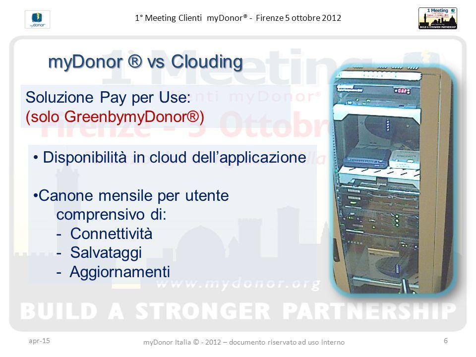 apr-156 1° Meeting Clienti myDonor® - Firenze 5 ottobre 2012 Disponibilità in cloud dell'applicazione Canone mensile per utente comprensivo di: - Conn