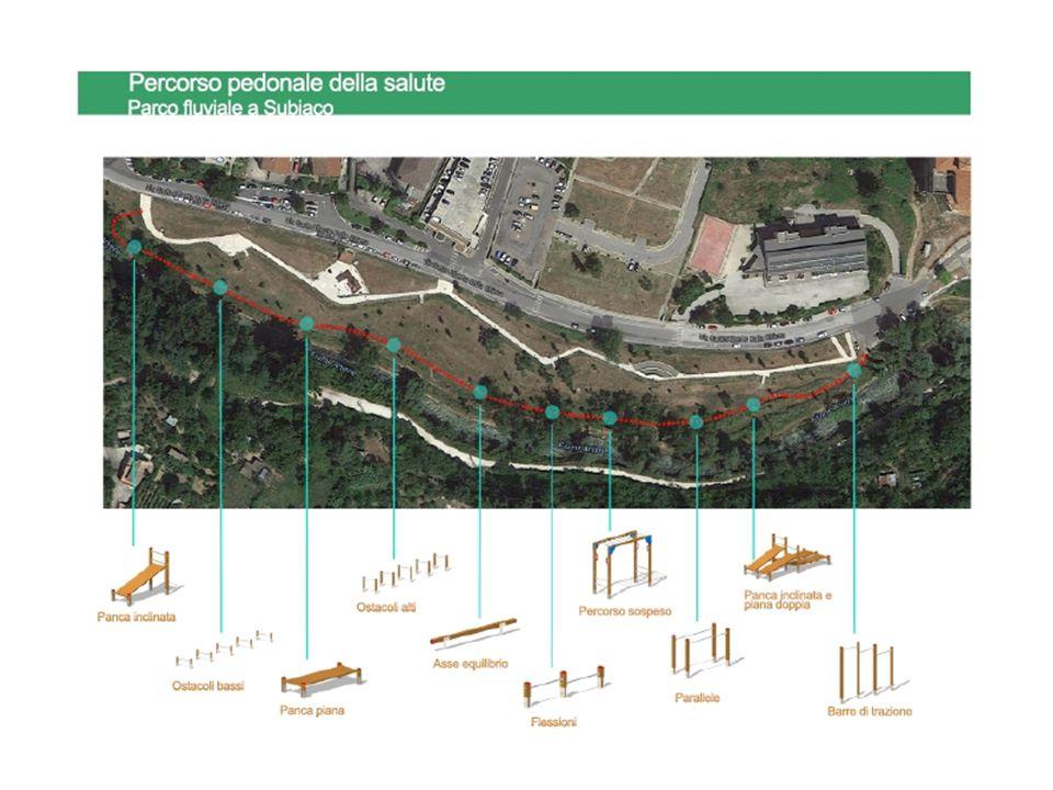 Realizzazione pista pedonale con raccordi su quella già esistente in battuto di ghiaia da cava composto da 2 strati uno grosso stabilizzante e uno fino di rifinitura circa 400 mt.