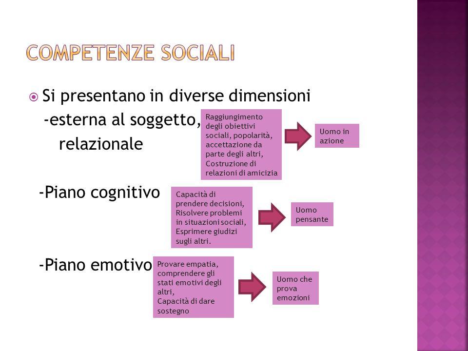  Si presentano in diverse dimensioni -esterna al soggetto, relazionale -Piano cognitivo -Piano emotivo Raggiungimento degli obiettivi sociali, popola