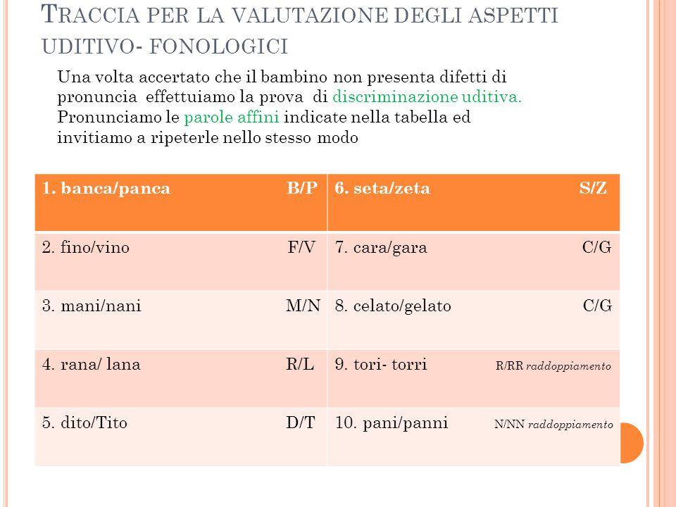 T RACCIA PER LA VALUTAZIONE DEGLI ASPETTI UDITIVO - FONOLOGICI 1.