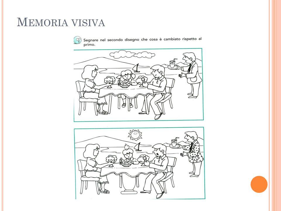 M EMORIA VISIVA