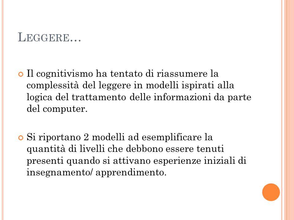 L EGGERE … Il cognitivismo ha tentato di riassumere la complessità del leggere in modelli ispirati alla logica del trattamento delle informazioni da parte del computer.