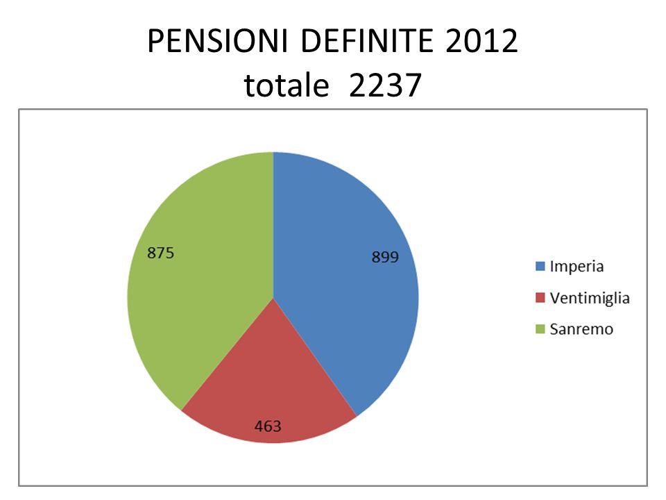 PENSIONI DEFINITE 2012 totale 2237