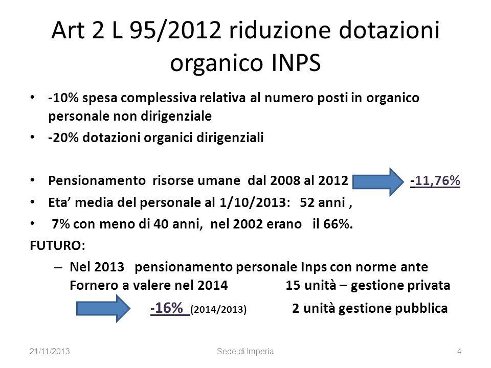 Art 2 L 95/2012 riduzione dotazioni organico INPS -10% spesa complessiva relativa al numero posti in organico personale non dirigenziale -20% dotazioni organici dirigenziali Pensionamento risorse umane dal 2008 al 2012 -11,76% Eta' media del personale al 1/10/2013: 52 anni, 7% con meno di 40 anni, nel 2002 erano il 66%.