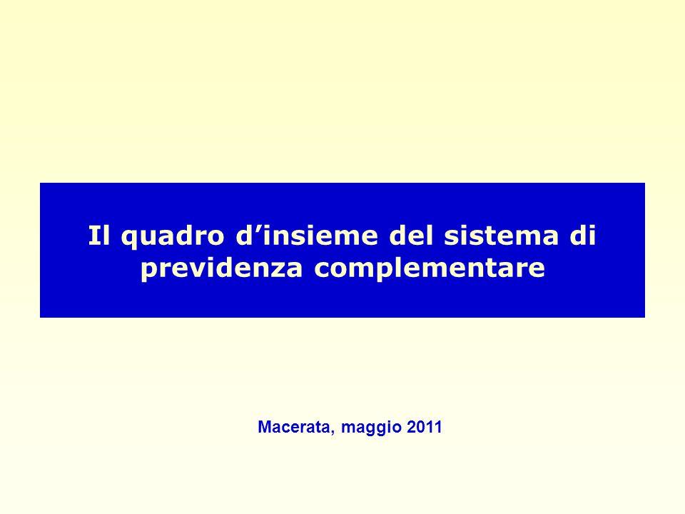 Il quadro d'insieme del sistema di previdenza complementare Macerata, maggio 2011