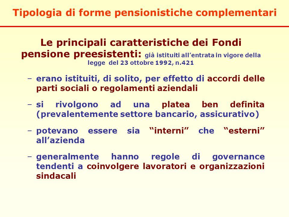 –erano istituiti, di solito, per effetto di accordi delle parti sociali o regolamenti aziendali –si rivolgono ad una platea ben definita (prevalentemente settore bancario, assicurativo) –potevano essere sia interni che esterni all'azienda –generalmente hanno regole di governance tendenti a coinvolgere lavoratori e organizzazioni sindacali Tipologia di forme pensionistiche complementari Le principali caratteristiche dei Fondi pensione preesistenti: già istituiti all'entrata in vigore della legge del 23 ottobre 1992, n.421