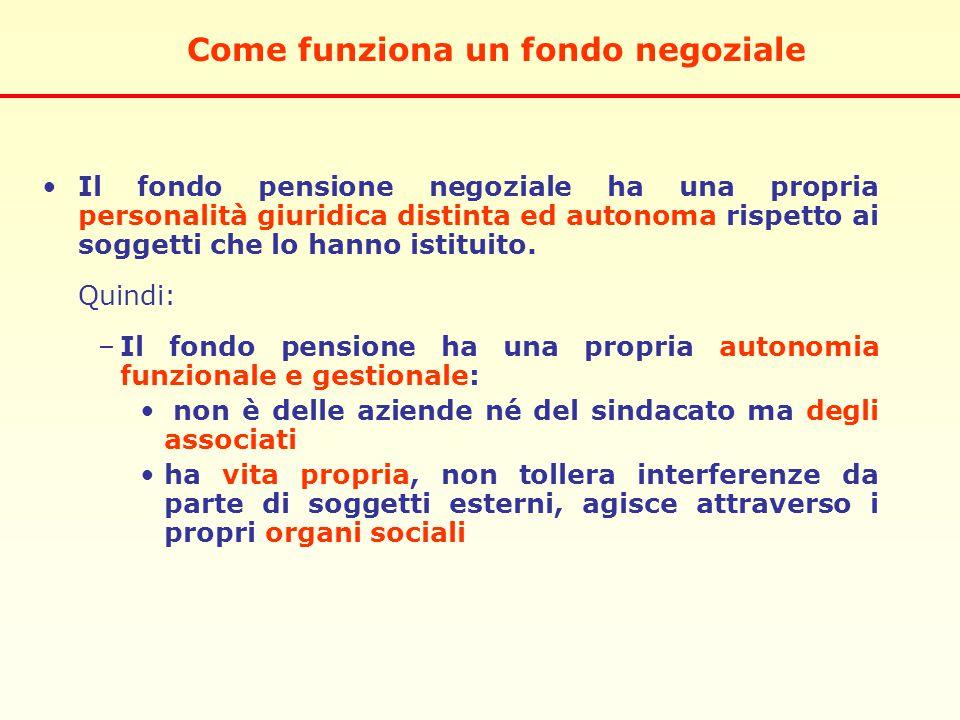 Il fondo pensione negoziale ha una propria personalità giuridica distinta ed autonoma rispetto ai soggetti che lo hanno istituito. Quindi: –Il fondo p