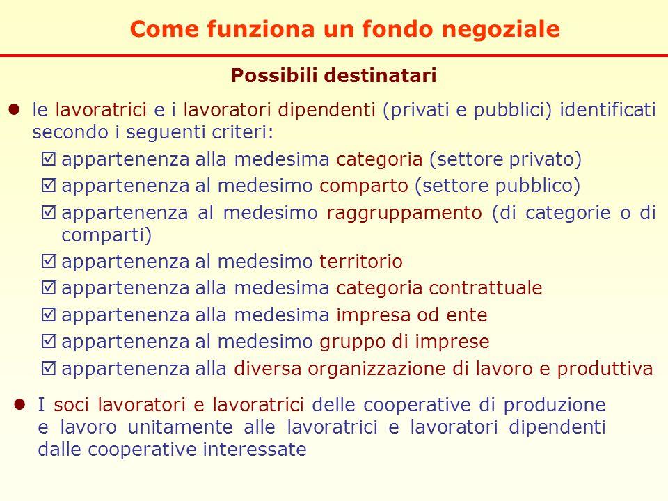 le lavoratrici e i lavoratori dipendenti (privati e pubblici) identificati secondo i seguenti criteri: þappartenenza alla medesima categoria (settore