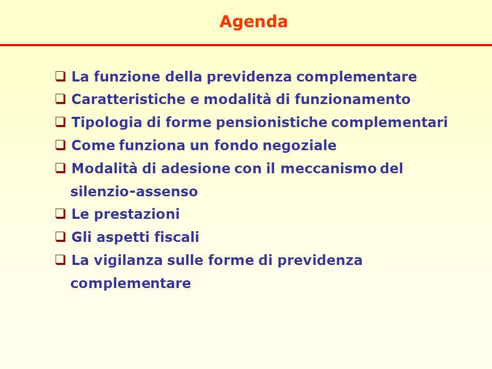Agenda  La funzione della previdenza complementare  Caratteristiche e modalità di funzionamento  Tipologia di forme pensionistiche complementari 