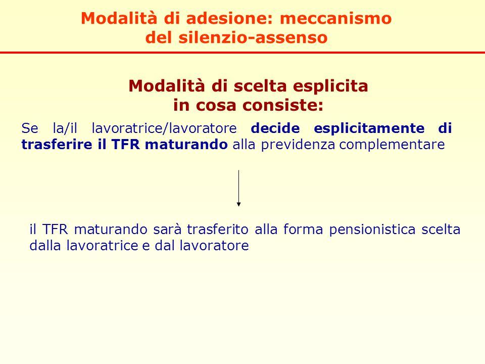 Modalità di scelta esplicita in cosa consiste: Se la/il lavoratrice/lavoratore decide esplicitamente di trasferire il TFR maturando alla previdenza co