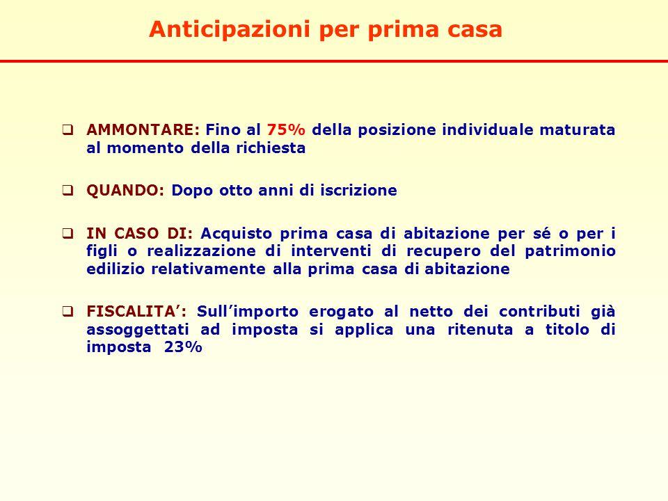 Anticipazioni per prima casa  AMMONTARE: Fino al 75% della posizione individuale maturata al momento della richiesta  QUANDO: Dopo otto anni di iscr