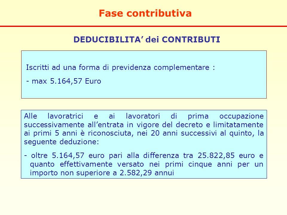 Iscritti ad una forma di previdenza complementare : - max 5.164,57 Euro Fase contributiva DEDUCIBILITA' dei CONTRIBUTI Alle lavoratrici e ai lavorator