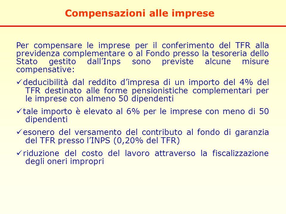 Compensazioni alle imprese Per compensare le imprese per il conferimento del TFR alla previdenza complementare o al Fondo presso la tesoreria dello St