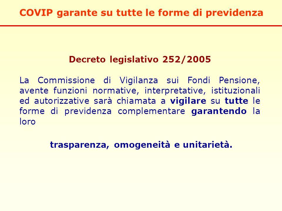 Decreto legislativo 252/2005 La Commissione di Vigilanza sui Fondi Pensione, avente funzioni normative, interpretative, istituzionali ed autorizzative sarà chiamata a vigilare su tutte le forme di previdenza complementare garantendo la loro trasparenza, omogeneità e unitarietà.
