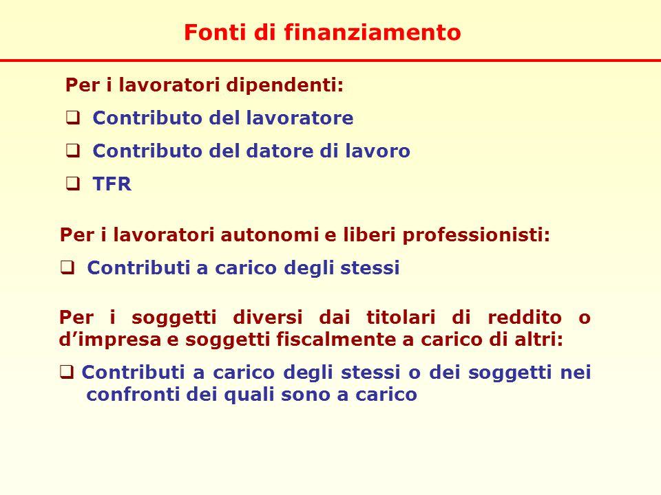 Fonti di finanziamento Per i lavoratori dipendenti:  Contributo del lavoratore  Contributo del datore di lavoro  TFR Per i lavoratori autonomi e li
