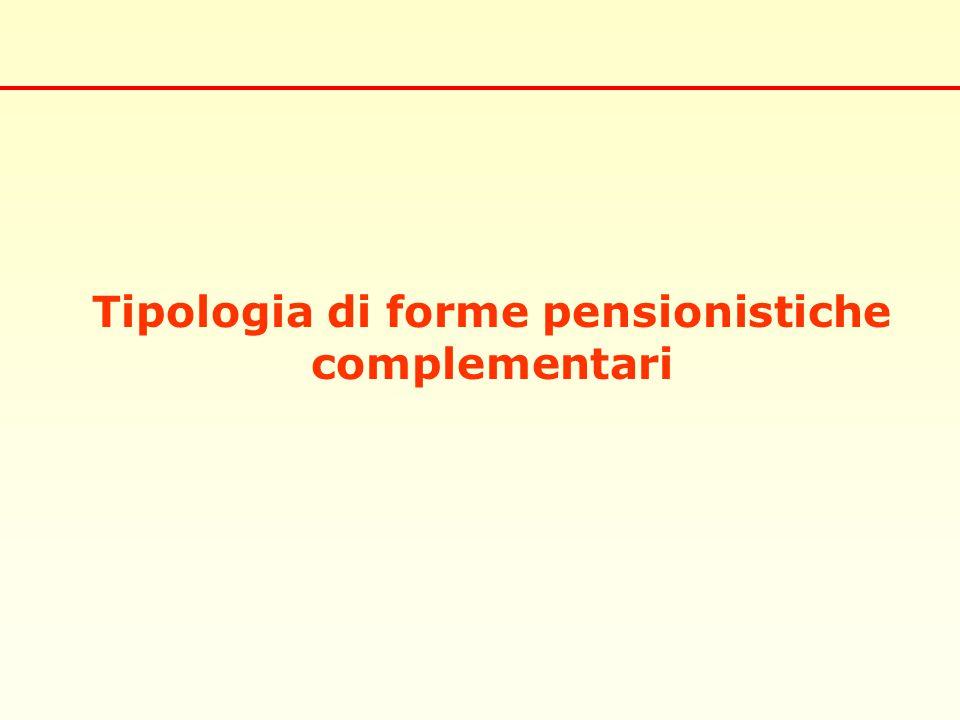 Tipologia di forme pensionistiche complementari