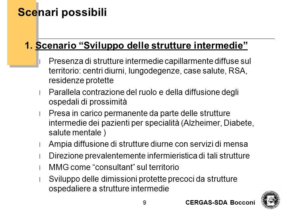 """CERGAS-SDA Bocconi 9 1.Scenario """"Sviluppo delle strutture intermedie"""" l Presenza di strutture intermedie capillarmente diffuse sul territorio: centri"""