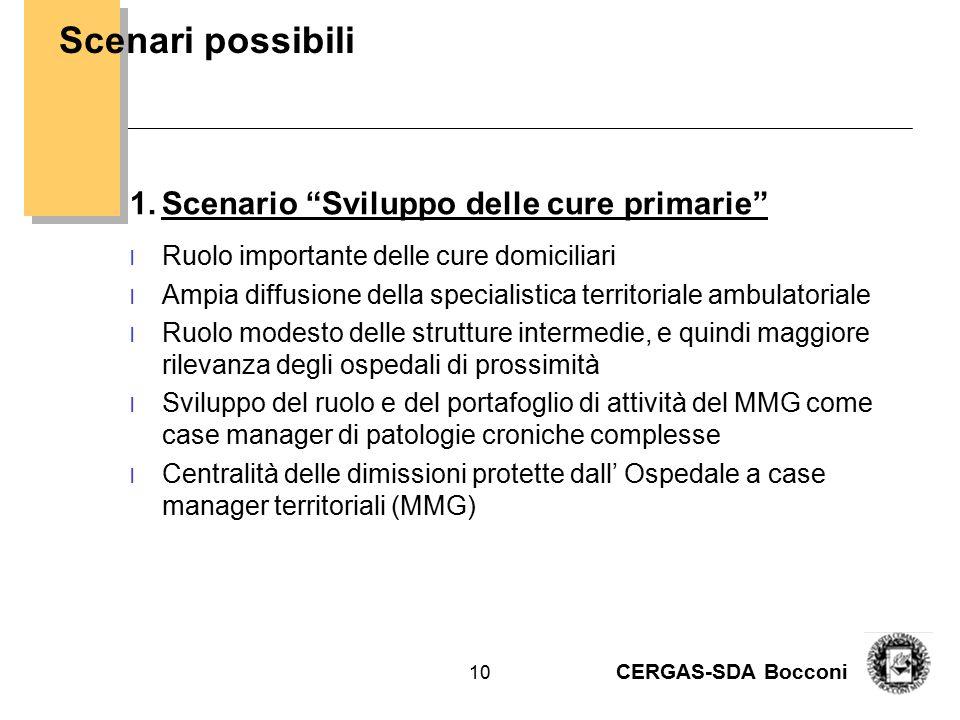 """CERGAS-SDA Bocconi 10 1.Scenario """"Sviluppo delle cure primarie"""" l Ruolo importante delle cure domiciliari l Ampia diffusione della specialistica terri"""