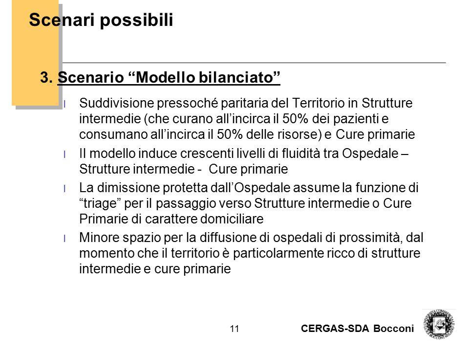 """CERGAS-SDA Bocconi 11 3.Scenario """"Modello bilanciato"""" l Suddivisione pressoché paritaria del Territorio in Strutture intermedie (che curano all'incirc"""