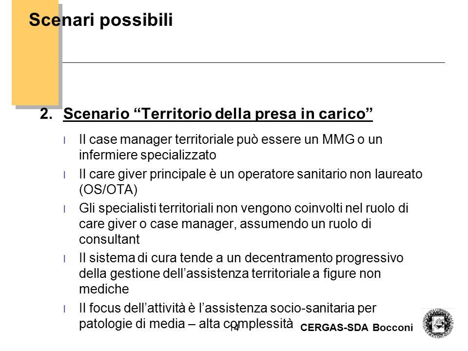 """CERGAS-SDA Bocconi 14 2.Scenario """"Territorio della presa in carico"""" l Il case manager territoriale può essere un MMG o un infermiere specializzato l I"""