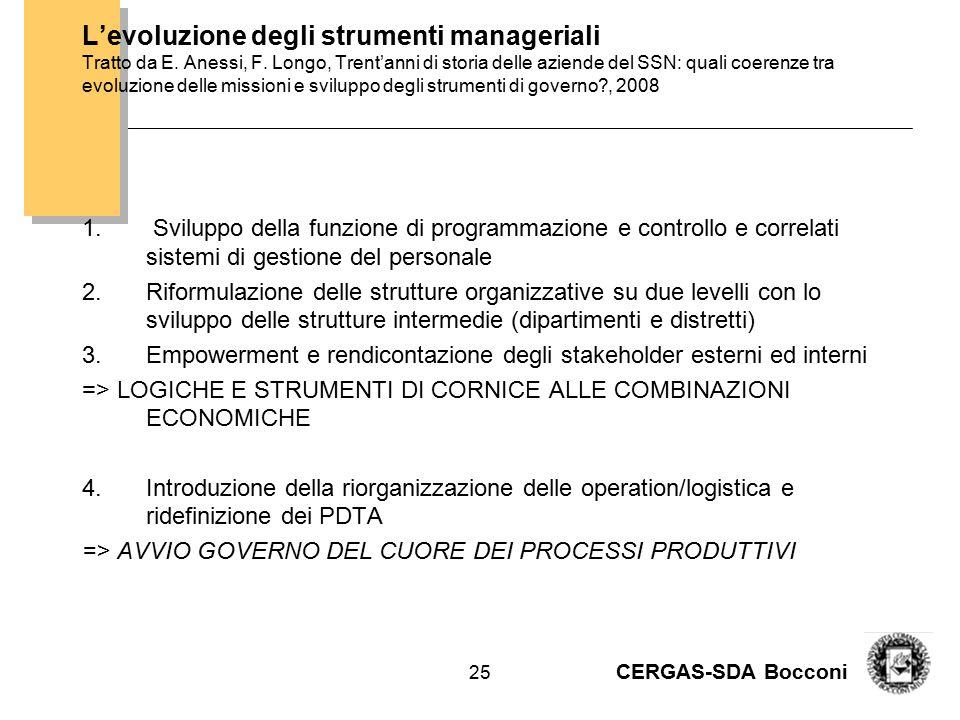 CERGAS-SDA Bocconi 25 L'evoluzione degli strumenti manageriali Tratto da E. Anessi, F. Longo, Trent'anni di storia delle aziende del SSN: quali coeren