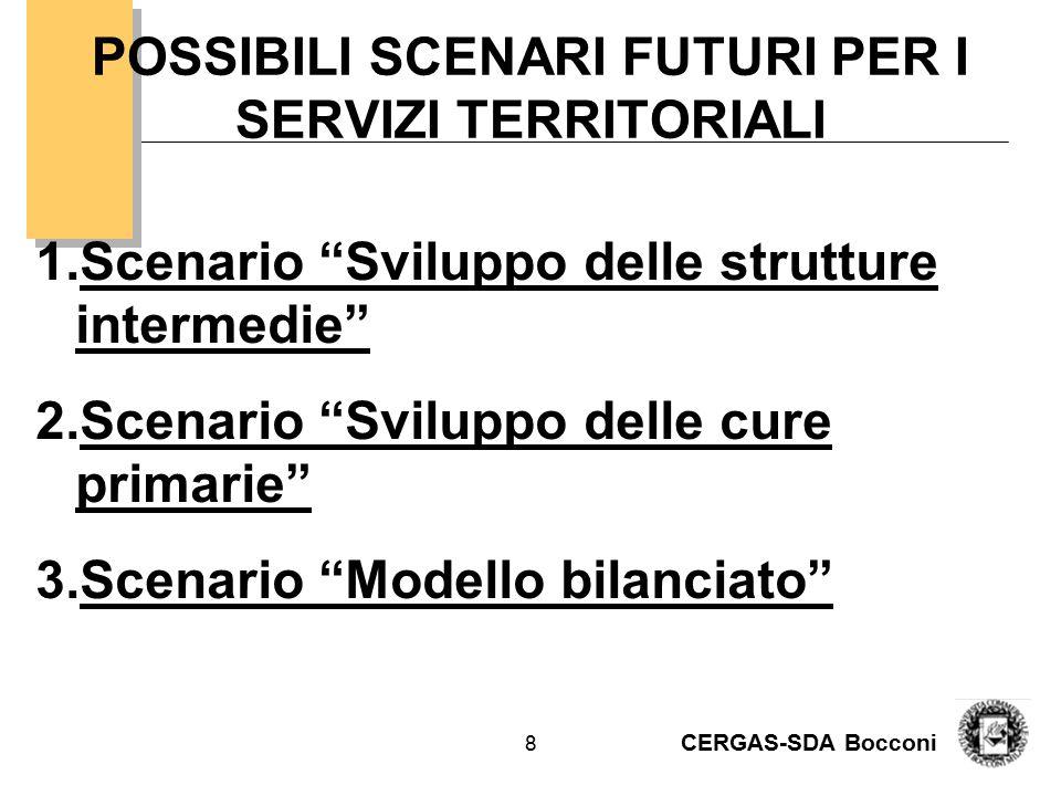 """CERGAS-SDA Bocconi 8 POSSIBILI SCENARI FUTURI PER I SERVIZI TERRITORIALI 1.Scenario """"Sviluppo delle strutture intermedie"""" 2.Scenario """"Sviluppo delle c"""