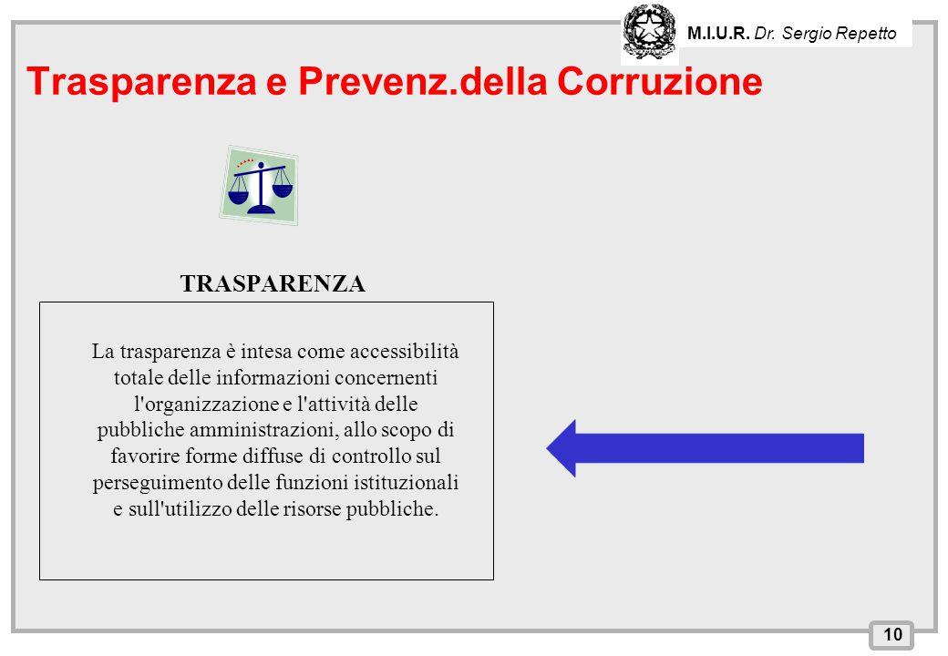 INPS – Direzione Provinciale di Cagliari TRASPARENZA 10 Trasparenza e Prevenz.della Corruzione M.I.U.R. Dr. Sergio Repetto La trasparenza è intesa com