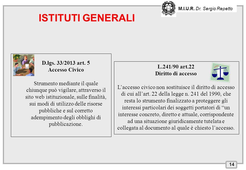 INPS – Direzione Provinciale di Cagliari 14 ISTITUTI GENERALI M.I.U.R. Dr. Sergio Repetto D.lgs. 33/2013 art. 5 Accesso Civico Strumento mediante il q