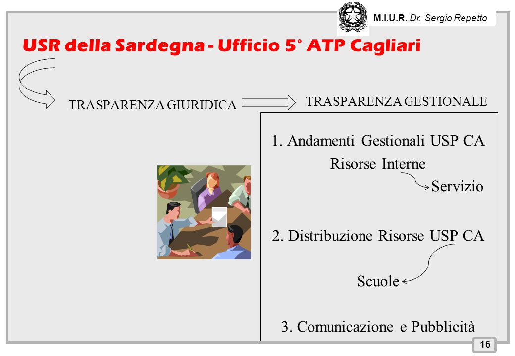 INPS – Direzione Provinciale di Cagliari TRASPARENZA GIURIDICA TRASPARENZA GESTIONALE 16 USR della Sardegna - Ufficio 5° ATP Cagliari M.I.U.R. Dr. Ser