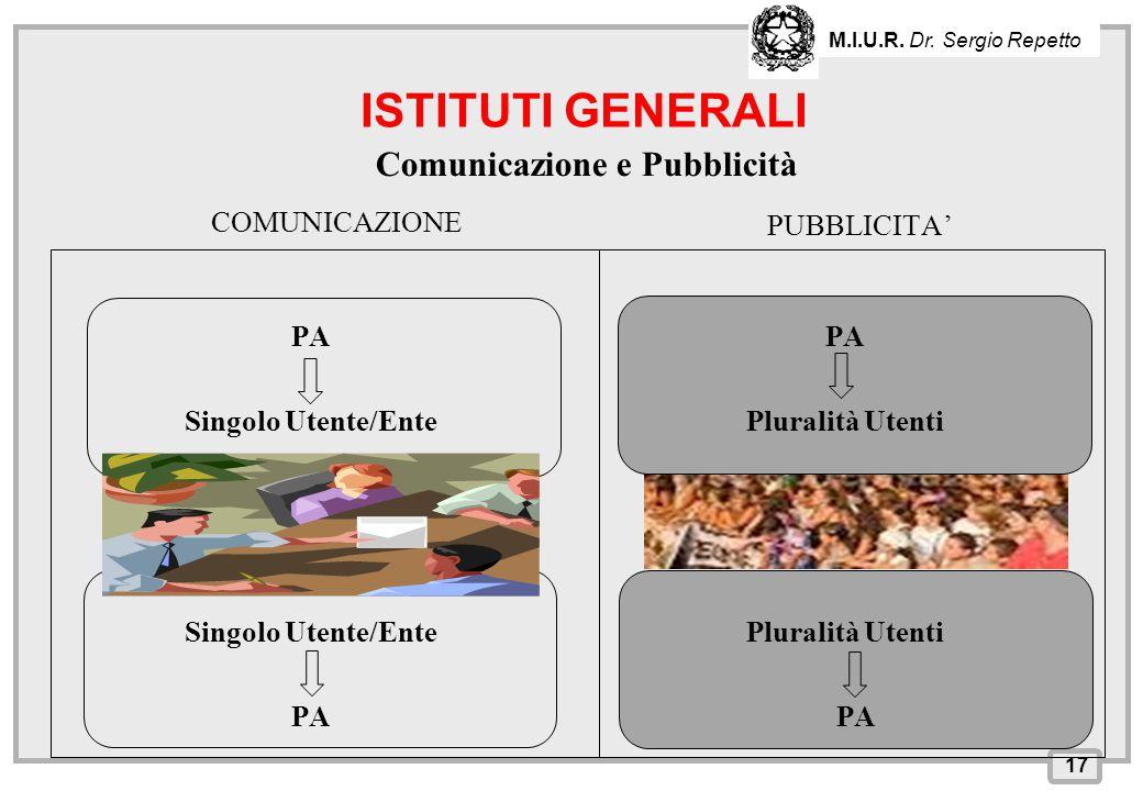 INPS – Direzione Provinciale di Cagliari COMUNICAZIONE PA Singolo Utente/Ente PA PUBBLICITA' 17 M.I.U.R. Dr. Sergio Repetto Comunicazione e Pubblicità