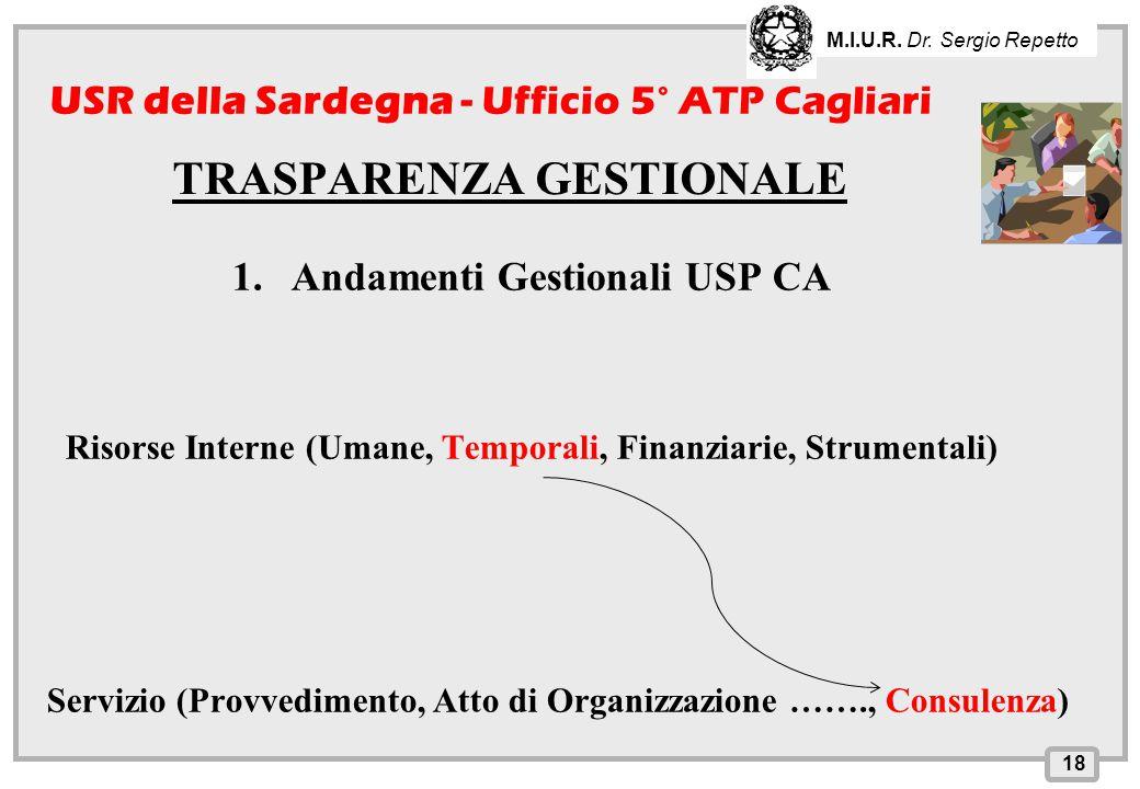 INPS – Direzione Provinciale di Cagliari TRASPARENZA GESTIONALE 18 USR della Sardegna - Ufficio 5° ATP Cagliari M.I.U.R. Dr. Sergio Repetto 1.Andament